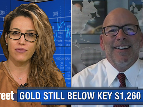 'I'm Impressed by Gold and Silver Right Now' - Jim Wyckoff