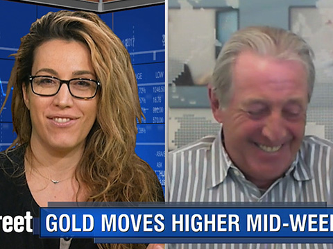 Gold Rallies Above $1,285; Is Market Ahead of Itself? - Peter Hug