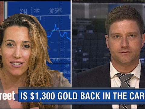 Is Gold Getting Its Groove Back?